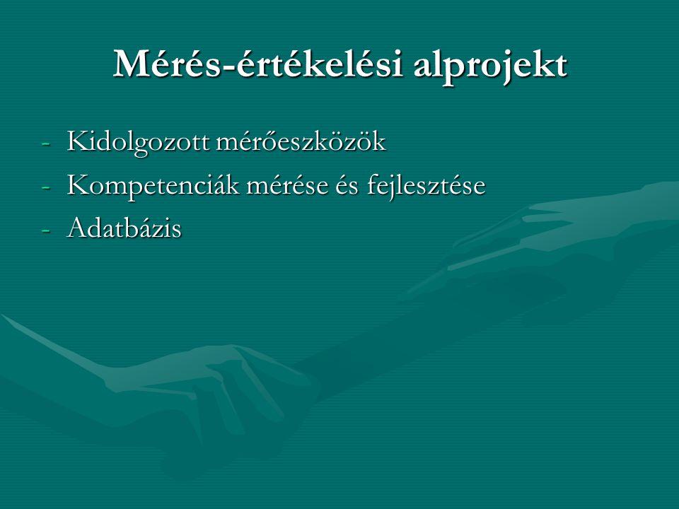 Mérés-értékelési alprojekt -Kidolgozott mérőeszközök -Kompetenciák mérése és fejlesztése -Adatbázis