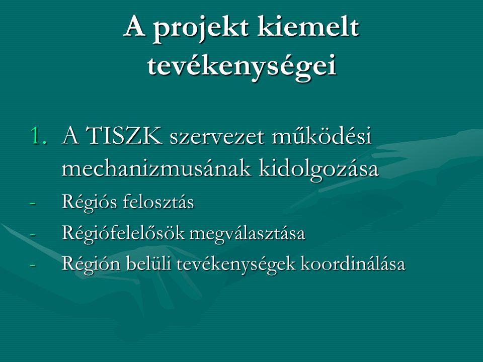 A projekt kiemelt tevékenységei 1.A TISZK szervezet működési mechanizmusának kidolgozása -Régiós felosztás -Régiófelelősök megválasztása -Régión belüli tevékenységek koordinálása