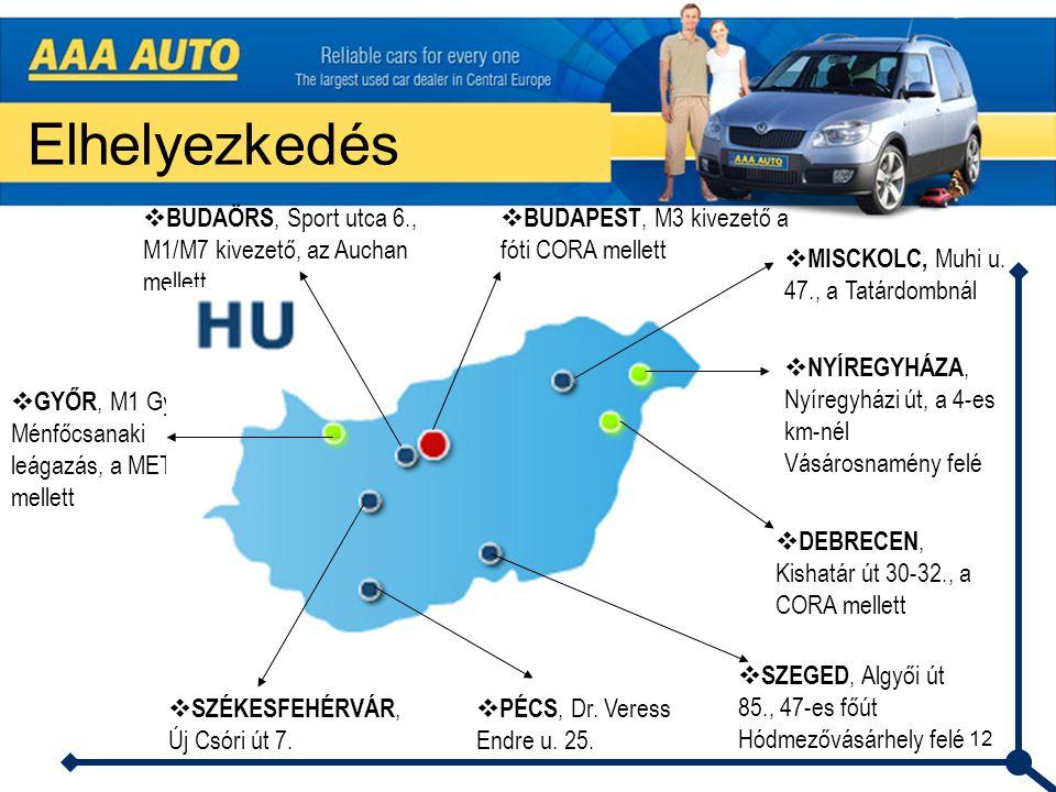 12 Elhelyezkedés  BUDAPEST, M3 kivezető a fóti CORA mellett  PÉCS, Dr. Veress Endre u. 25.  NYÍREGYHÁZA, Nyíregyházi út, a 4-es km-nél Vásárosnamén