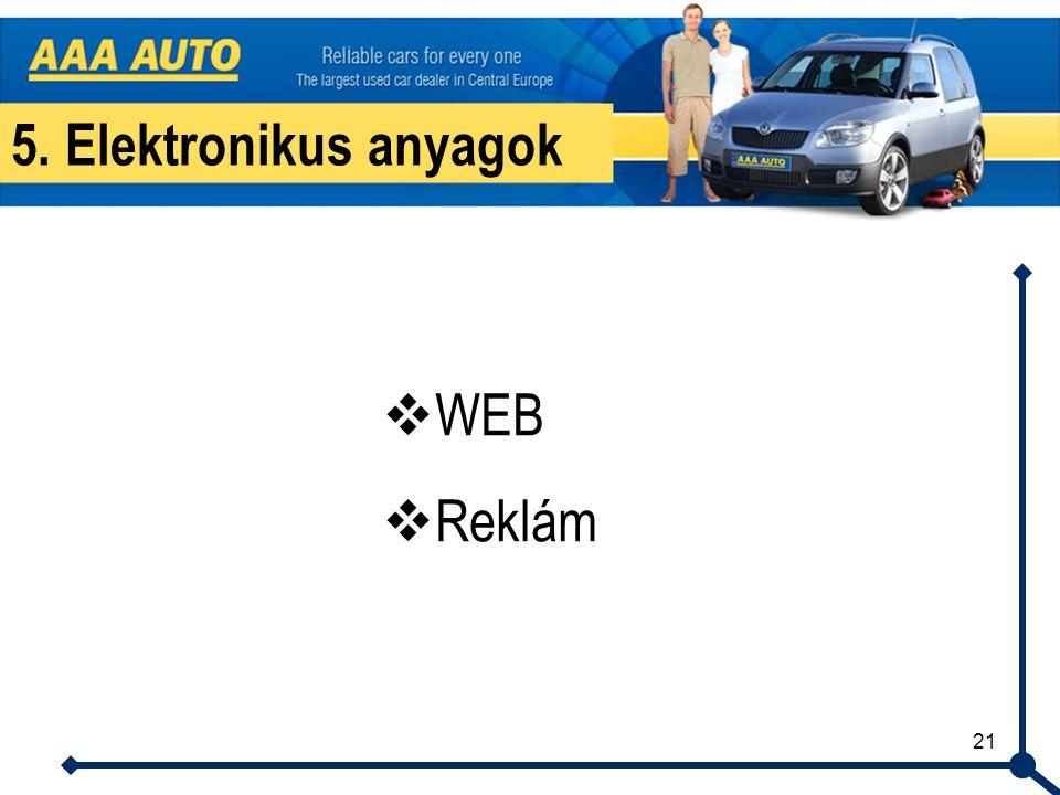 21 5. Elektronikus anyagok  WEB  Reklám