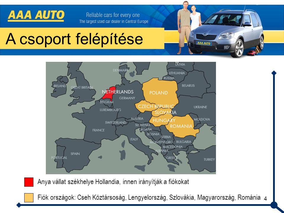 4 A csoport felépítése Anya vállat székhelye Hollandia, innen irányítják a fiókokat Fiók országok: Cseh Köztársoság, Lengyelország, Szlovákia, Magyarország, Románia