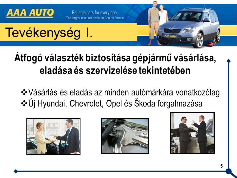 5 Tevékenység I. Átfogó választék biztosítása gépjármű vásárlása, eladása és szervizelése tekintetében  Vásárlás és eladás az minden autómárkára vona