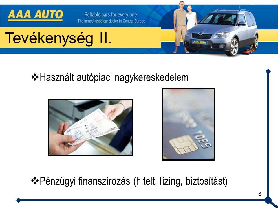 6 Tevékenység II.  Használt autópiaci nagykereskedelem  Pénzügyi finanszírozás (hitelt, lízing, biztosítást)