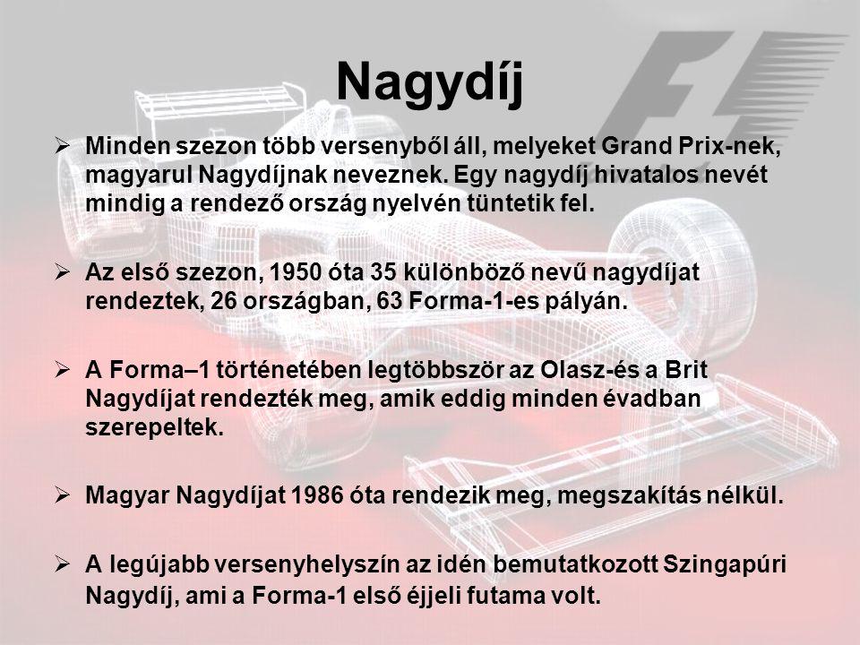 Nagydíj  Minden szezon több versenyből áll, melyeket Grand Prix-nek, magyarul Nagydíjnak neveznek. Egy nagydíj hivatalos nevét mindig a rendező orszá