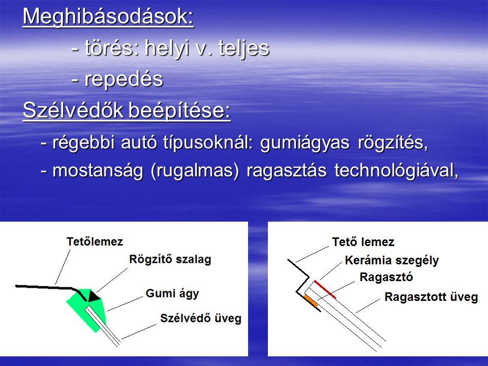Csere műveletei: 1, A törött szélvédő kiszerelése: - takarólécek és belső borítások eltávolítása - a vágószerszámot a ragasztóban kell végig vezetni.