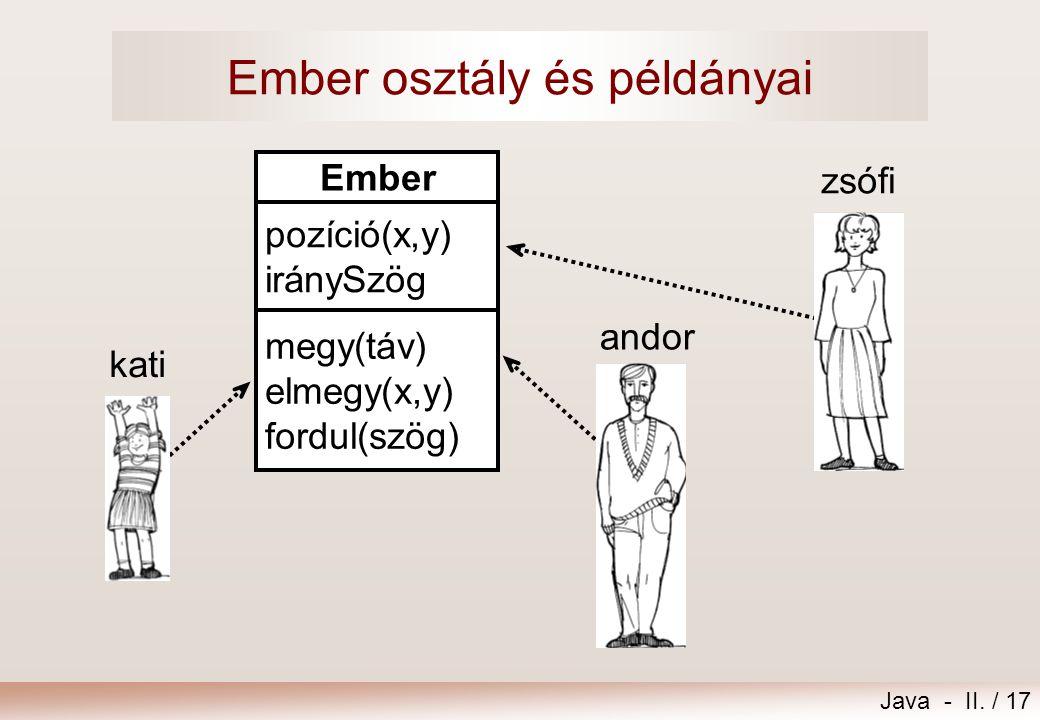 Java - II. / 17 Ember osztály és példányai pozíció(x,y) iránySzög megy(táv) elmegy(x,y) fordul(szög) Ember kati andor zsófi