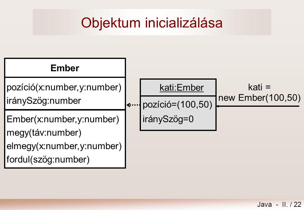 Java - II. / 22 Objektum inicializálása kati = new Ember(100,50) kati:Ember pozíció=(100,50) iránySzög=0 Ember pozíció(x:number,y:number) iránySzög:nu