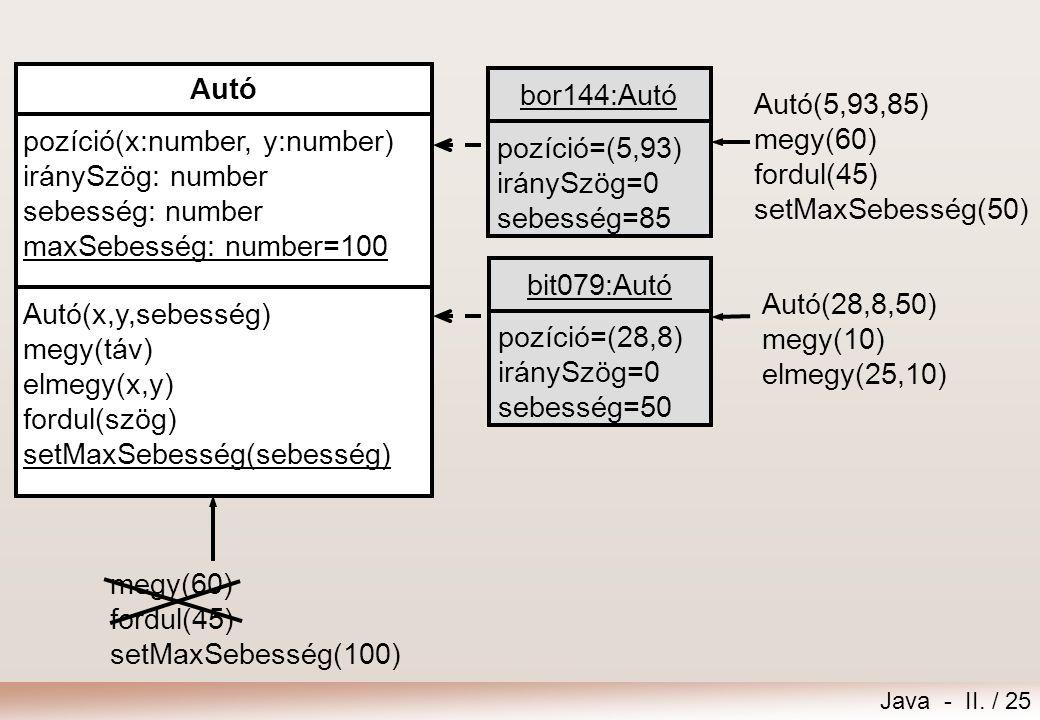 Java - II. / 25 Autó(5,93,85) megy(60) fordul(45) setMaxSebesség(50) pozíció(x:number, y:number) iránySzög: number sebesség: number maxSebesség: numbe