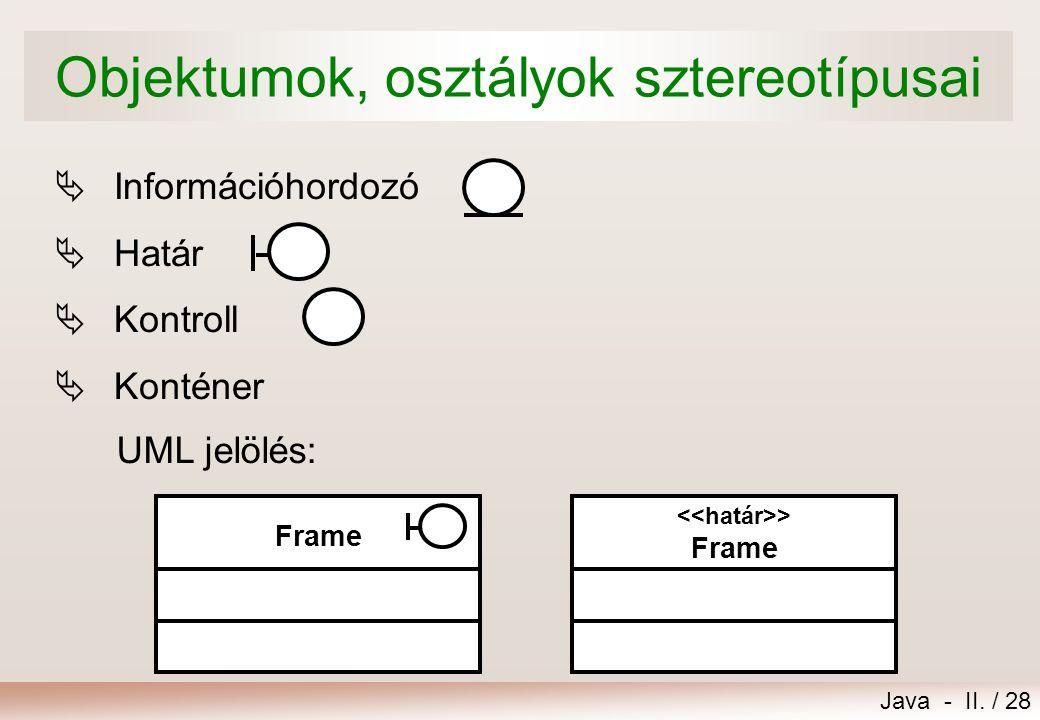 Java - II. / 28 Objektumok, osztályok sztereotípusai  Információhordozó  Határ  Kontroll  Konténer > Frame  UML jelölés: Frame