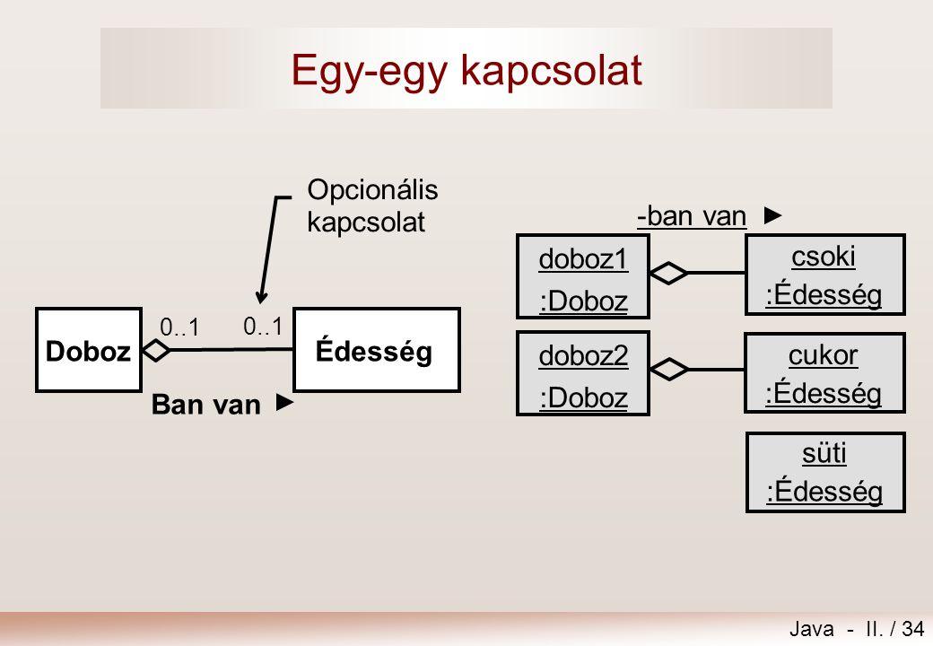 Java - II. / 34 Egy-egy kapcsolat Édesség 0..1 Doboz Ban van Opcionális kapcsolat csoki :Édesség doboz1 :Doboz -ban van doboz2 :Doboz cukor :Édesség s