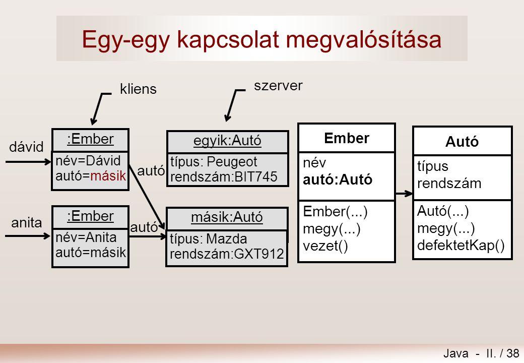 Java - II. / 38 Egy-egy kapcsolat megvalósítása kliens szerver másik:Autó típus: Mazda rendszám:GXT912 egyik:Autó típus: Peugeot rendszám:BIT745 autó