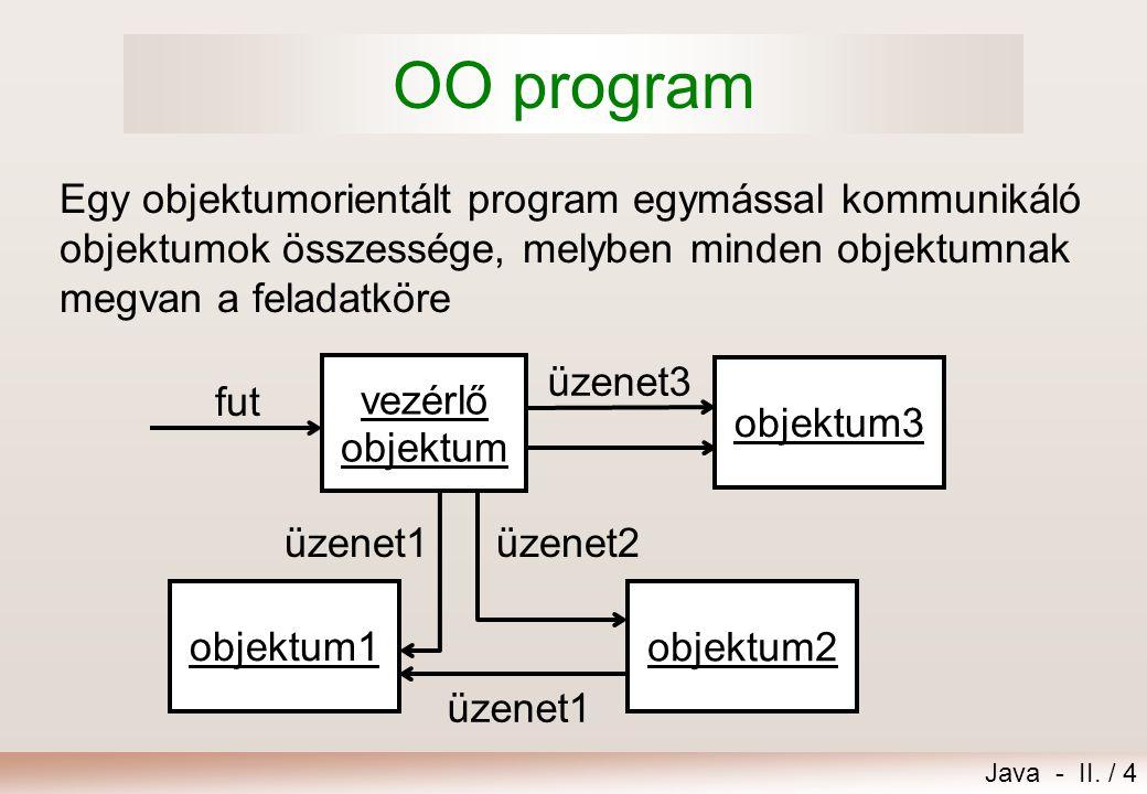 Java - II. / 4 OO program Egy objektumorientált program egymással kommunikáló objektumok összessége, melyben minden objektumnak megvan a feladatköre f