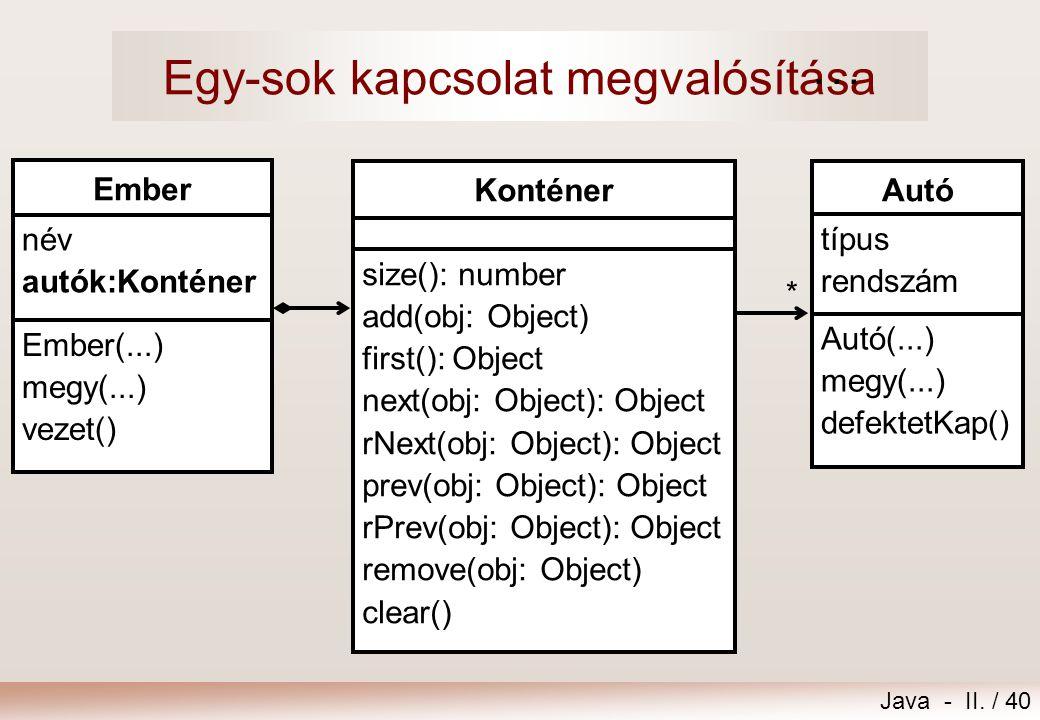 Java - II. / 40 Egy-sok kapcsolat megvalósítása... Autó típus rendszám Autó(...) megy(...) defektetKap() * Ember név autók:Konténer Ember(...) megy(..