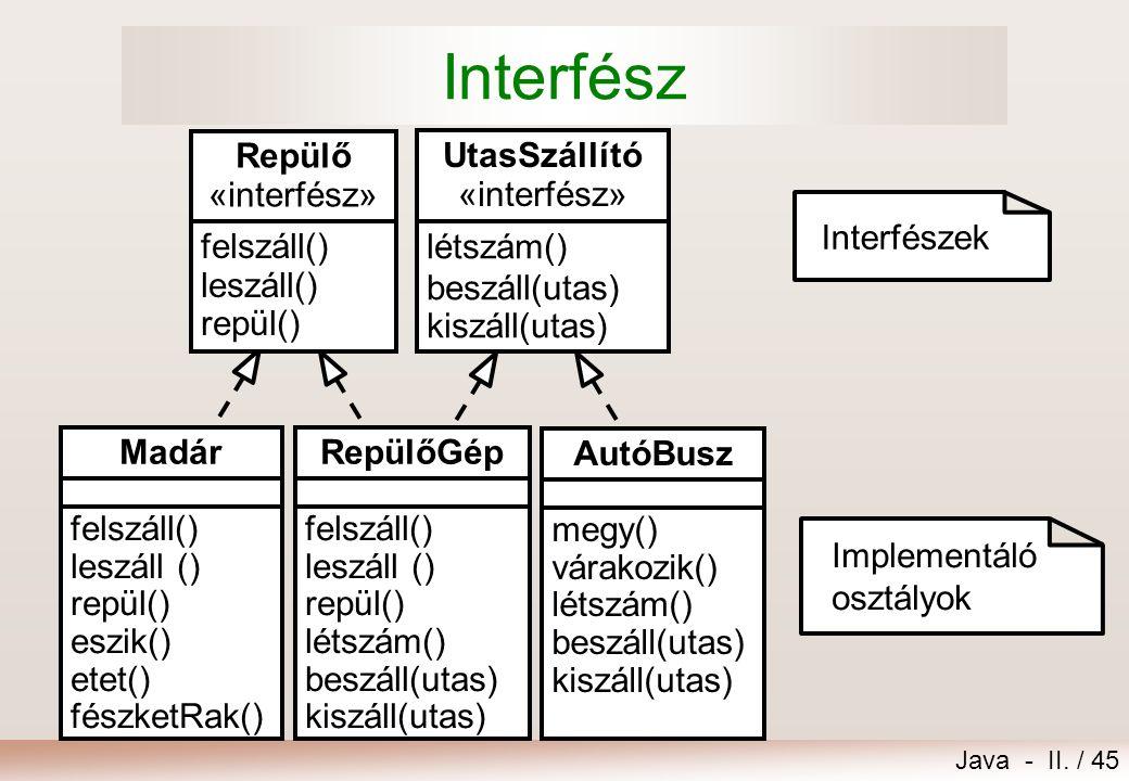 Java - II. / 45 Interfész Implementáló osztályok Interfészek Repülő «interfész» felszáll() leszáll() repül() UtasSzállító «interfész» létszám() beszál