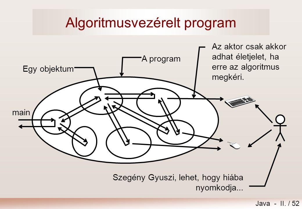 Java - II. / 52 Algoritmusvezérelt program Egy objektum main Szegény Gyuszi, lehet, hogy hiába nyomkodja... Az aktor csak akkor adhat életjelet, ha er