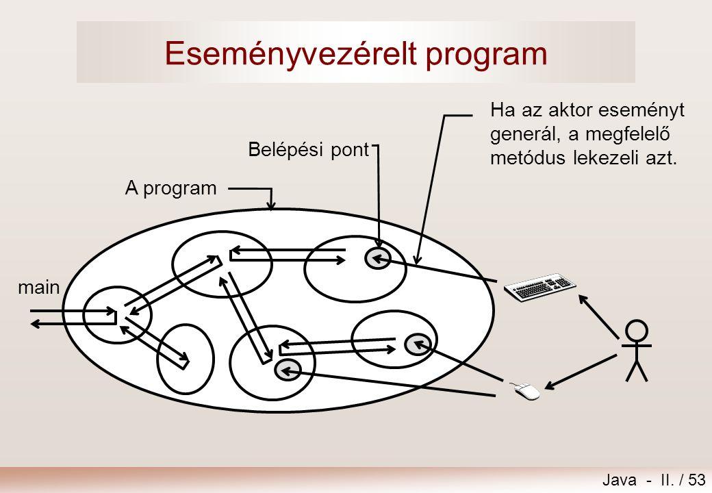 Java - II. / 53 Eseményvezérelt program Ha az aktor eseményt generál, a megfelelő metódus lekezeli azt. main A program Belépési pont