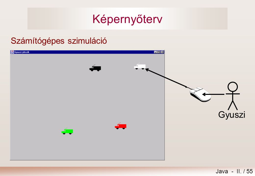 Java - II. / 55 Képernyőterv Számítógépes szimuláció Gyuszi