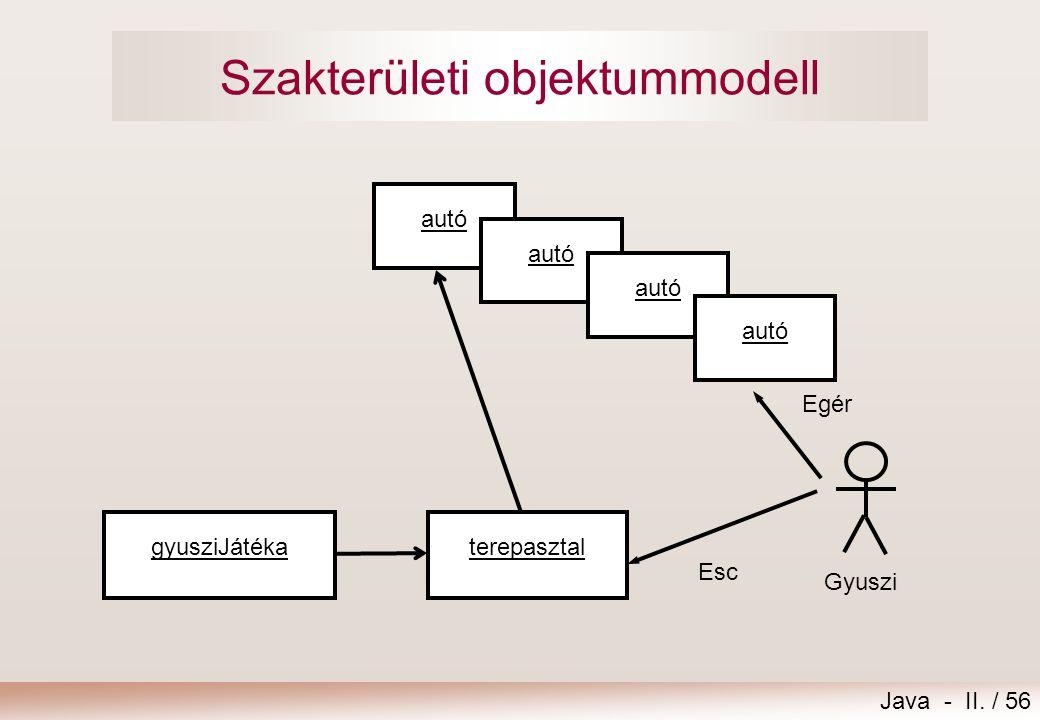 Java - II. / 56 Szakterületi objektummodell Esc gyusziJátékaterepasztal Gyuszi autó Egér
