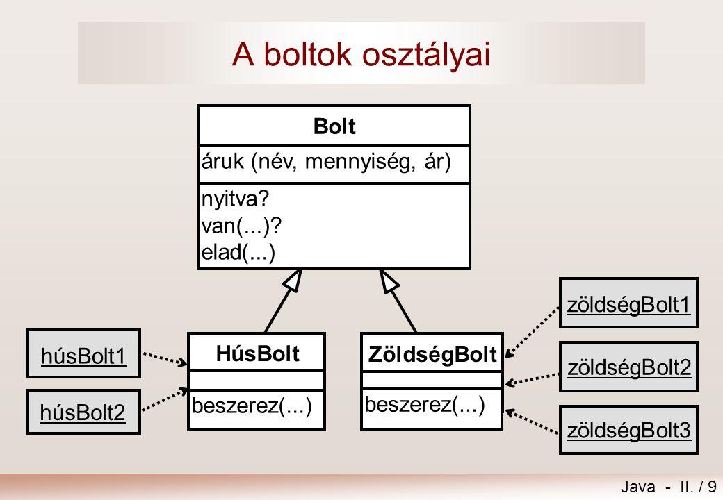 Java - II. / 9 A boltok osztályai húsBolt2 húsBolt1 Bolt áruk (név, mennyiség, ár) nyitva? van(...)? elad(...) zöldségBolt1 zöldségBolt2 zöldségBolt3