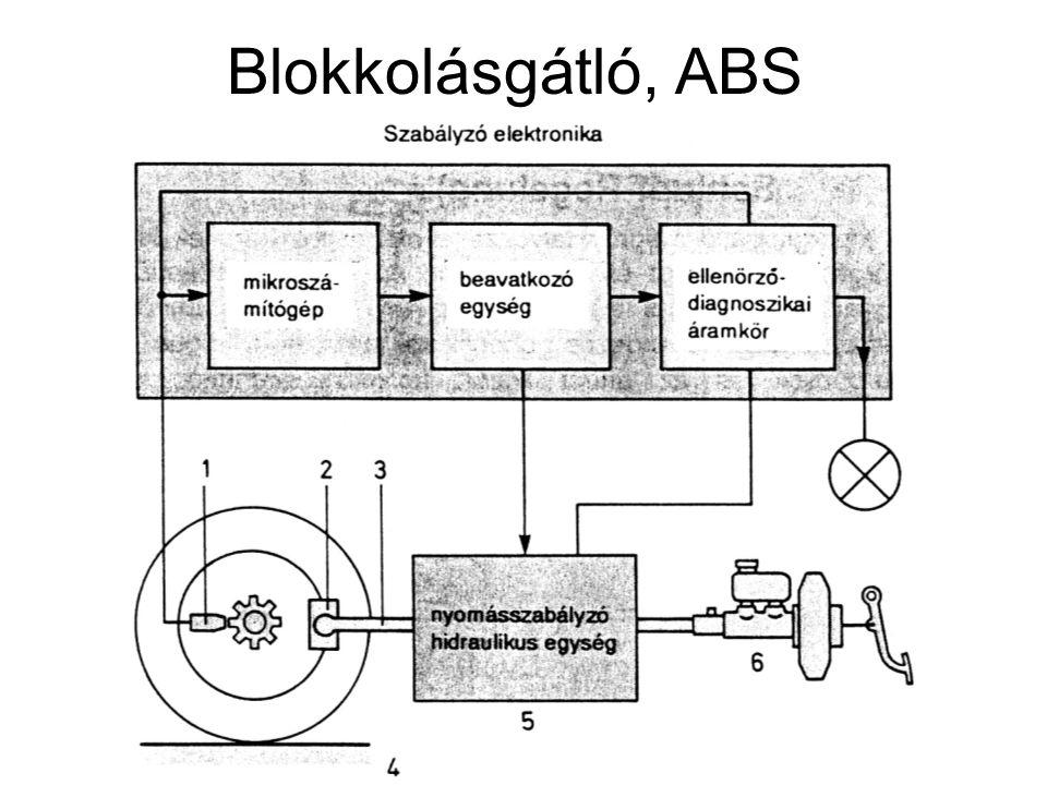 Dinamikus fékfolyadék beáramlású rendszer 1.főfékhenger 2.