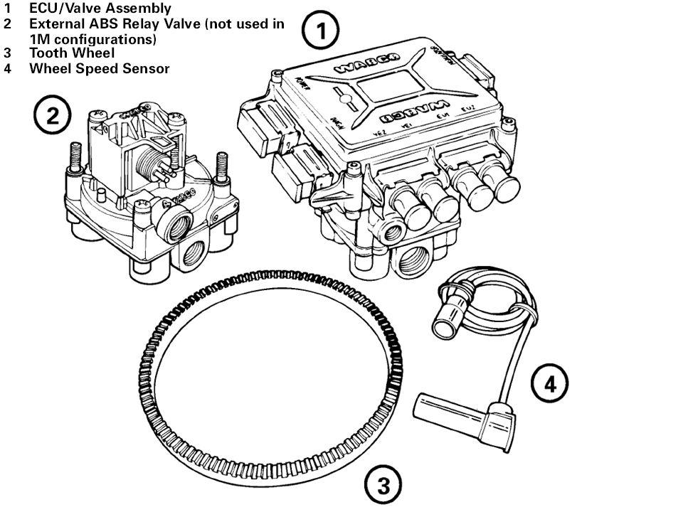Nyitott ABS rendszer fékfolyadék szivattyúval 1.fékpedál 2.