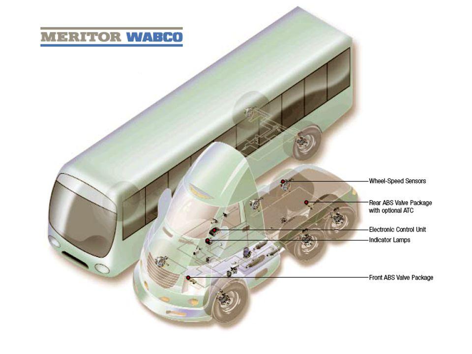 1.szögsebesség érzékelő 2. vezérlő elektronika 3.