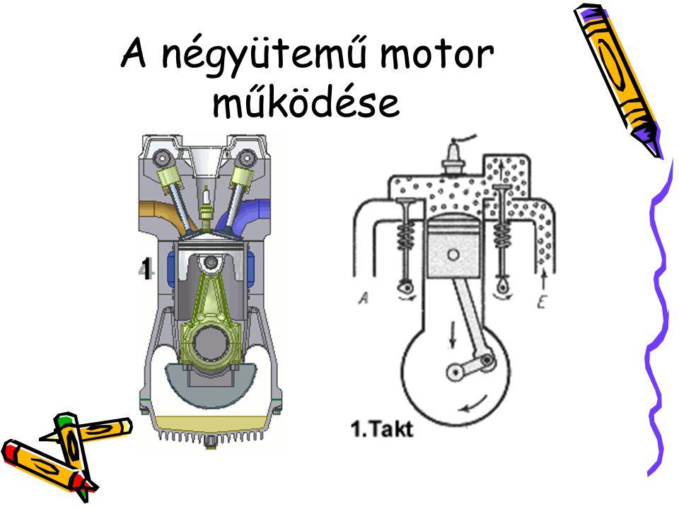 A négyütemű motor működése