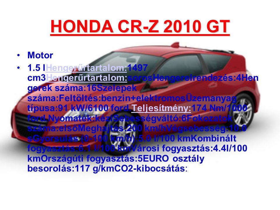 HONDA CR-Z 2010 GT •Motor •1.5 lHengerűrtartalom:1497 cm3Hengerűrtartalom:sorosHengerelrendezés:4Hen gerek száma:16Szelepek száma:Feltöltés:benzin+elektromosÜzemanyag típusa:91 kW/6100 ford.Teljesítmény:174 Nm/1000 ford.Nyomaték:kéziSebességváltó:6Fokozatok száma:elsőMeghajtás:200 km/hVégsebesség:10.0 sGyorsulás (0-100 km/h):5.0 l/100 kmKombinált fogyasztás:6.1 l/100 kmVárosi fogyasztás:4.4l/100 kmOrszágúti fogyasztás:5EURO osztály besorolás:117 g/kmCO2-kibocsátás:Hengerűrtartalom: Teljesítmény: