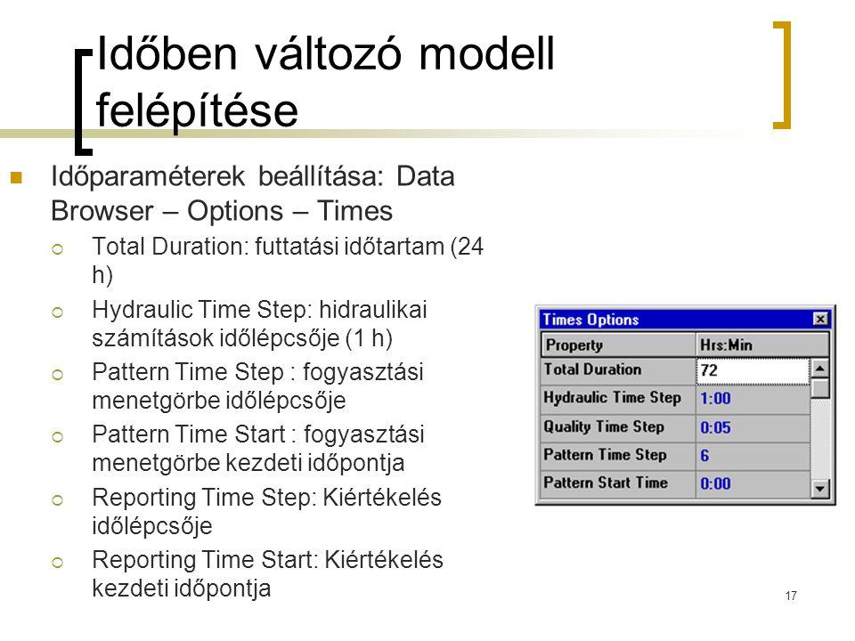 Időben változó modell felépítése  Időparaméterek beállítása: Data Browser – Options – Times  Total Duration: futtatási időtartam (24 h)  Hydraulic