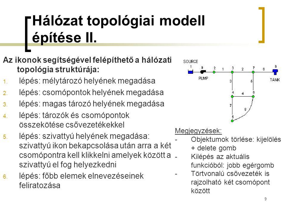 Hálózat topológiai modell építése II. Az ikonok segítségével felépíthető a hálózati topológia struktúrája: 1. lépés: mélytározó helyének megadása 2. l