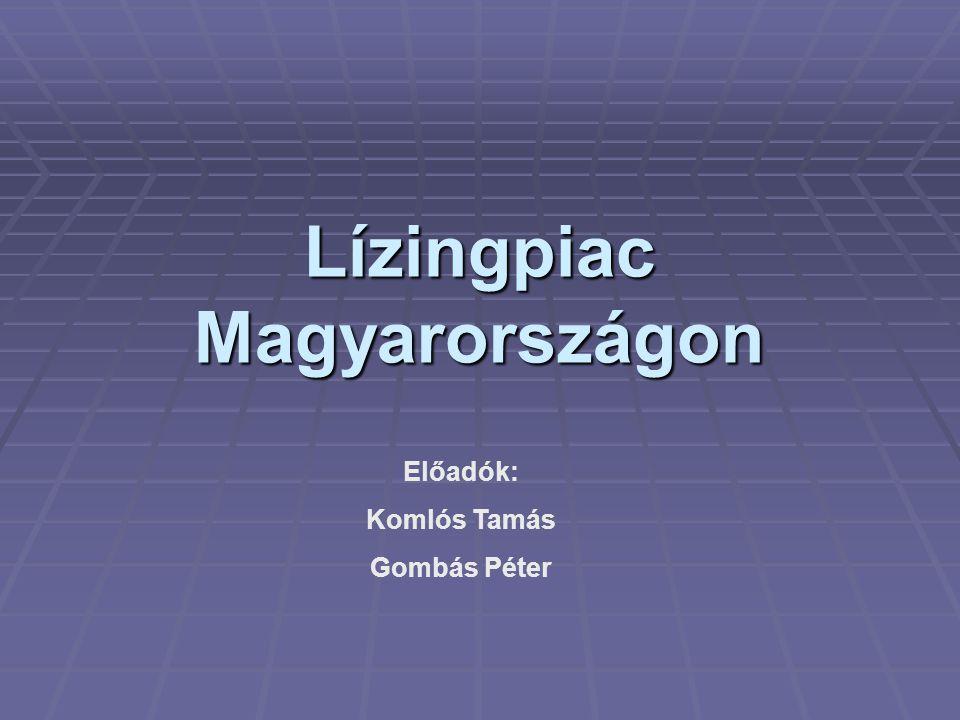 Lízingpiac Magyarországon Előadók: Komlós Tamás Gombás Péter