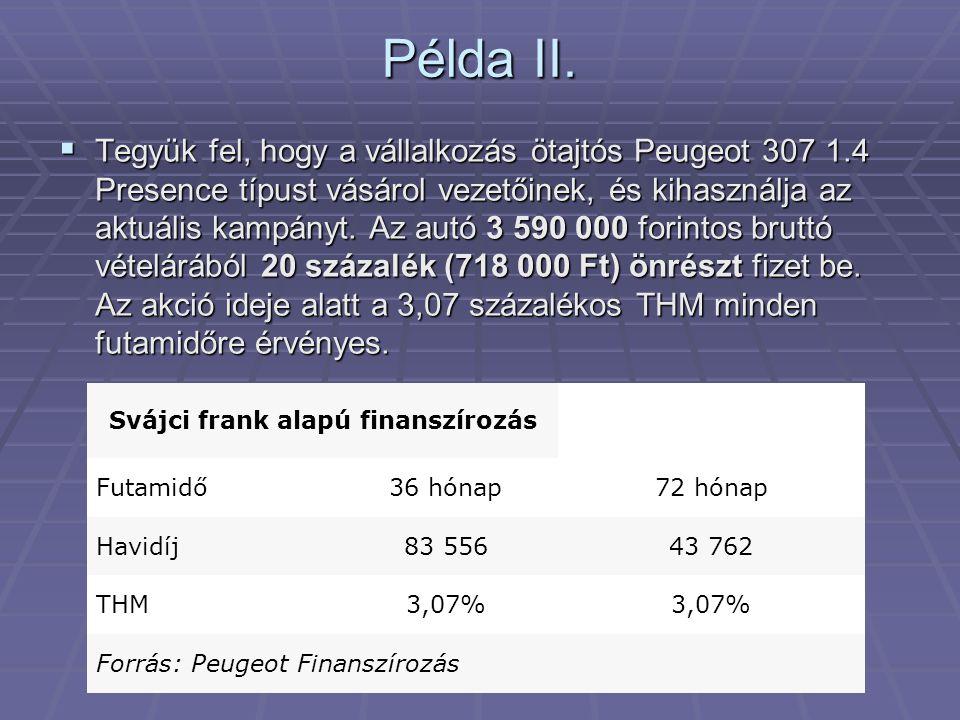 Példa II.  Tegyük fel, hogy a vállalkozás ötajtós Peugeot 307 1.4 Presence típust vásárol vezetőinek, és kihasználja az aktuális kampányt. Az autó 3