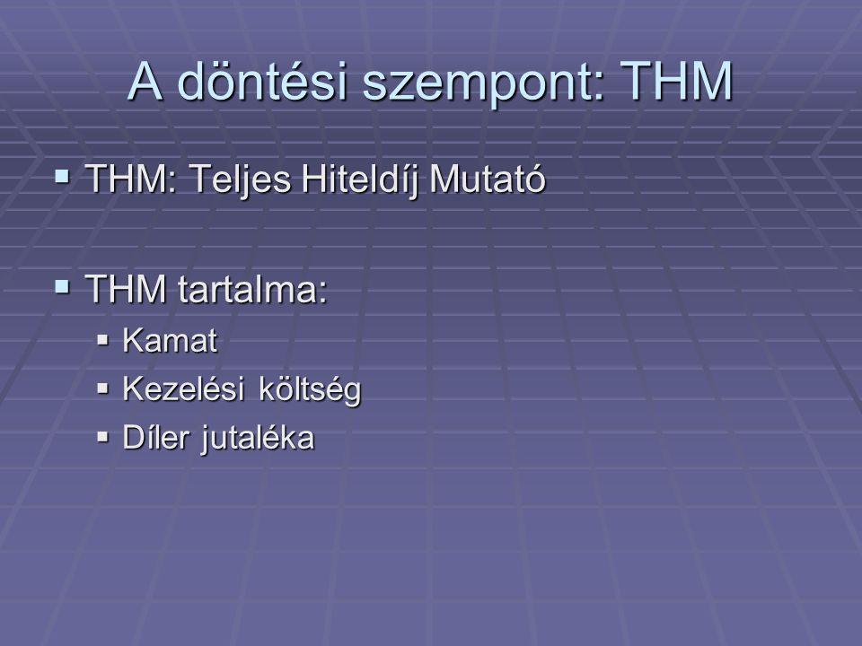 A döntési szempont: THM  THM: Teljes Hiteldíj Mutató  THM tartalma:  Kamat  Kezelési költség  Díler jutaléka