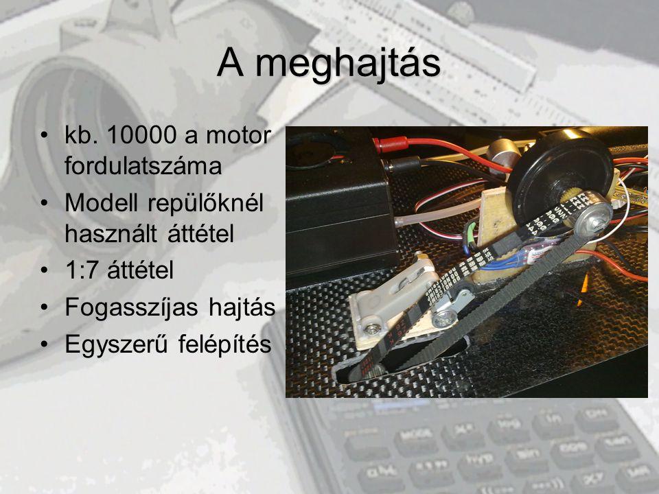 •kb. 10000 a motor fordulatszáma •Modell repülőknél használt áttétel •1:7 áttétel •Fogasszíjas hajtás •Egyszerű felépítés A meghajtás