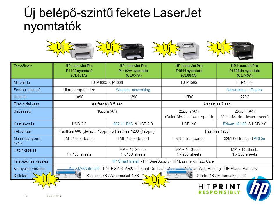 Terméknév HP LaserJet Pro P1102 nyomtató (CE651A) HP LaserJet Pro P1102w nyomtató (CE657A) HP LaserJet Pro P1566 nyomtató (CE663A) HP LaserJet Pro P16