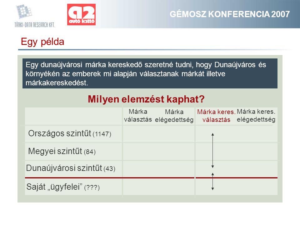 GÉMOSZ KONFERENCIA 2007 Egy példa Egy dunaújvárosi márka kereskedő szeretné tudni, hogy Dunaújváros és környékén az emberek mi alapján választanak márkát illetve márkakereskedést.