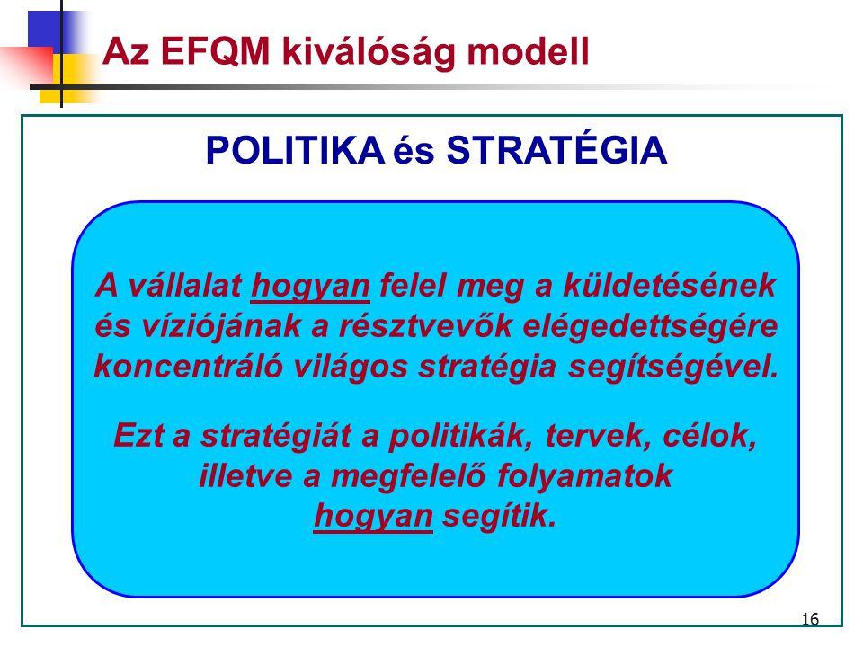 15 Az EFQM kiválósági modell Vezetés Személyzet Politika és stratégia Partneri kapcsolatok És források Folyamatok A személyzetre vonatkozó eredmények Az ügyfelekre vonatkozó eredmények A közösségre vonatkozó eredmény Eredmények és kulcs indikátorok ADOTTSÁGOK EREDMÉNYEK INNOVÁCIÓ ÉS TANULÁS