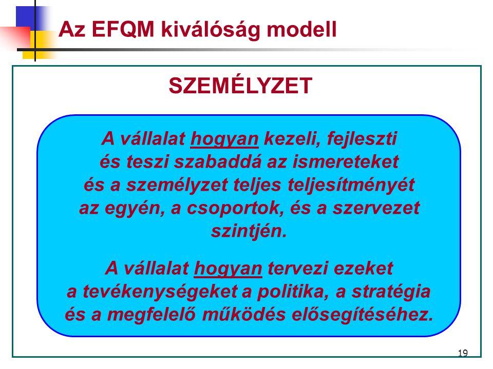 18 Az EFQM kiválósági modell Vezetés Személyzet Politika és stratégia Partneri kapcsolatok És források Folyamatok A személyzetre vonatkozó eredmények Az ügyfelekre vonatkozó eredmények A közösségre vonatkozó eredmény Eredmények és kulcs indikátorok TÉNYEZŐK ADOTTSÁGOK EREDMÉNYEK INNOVÁCIÓ ÉS TANULÁS