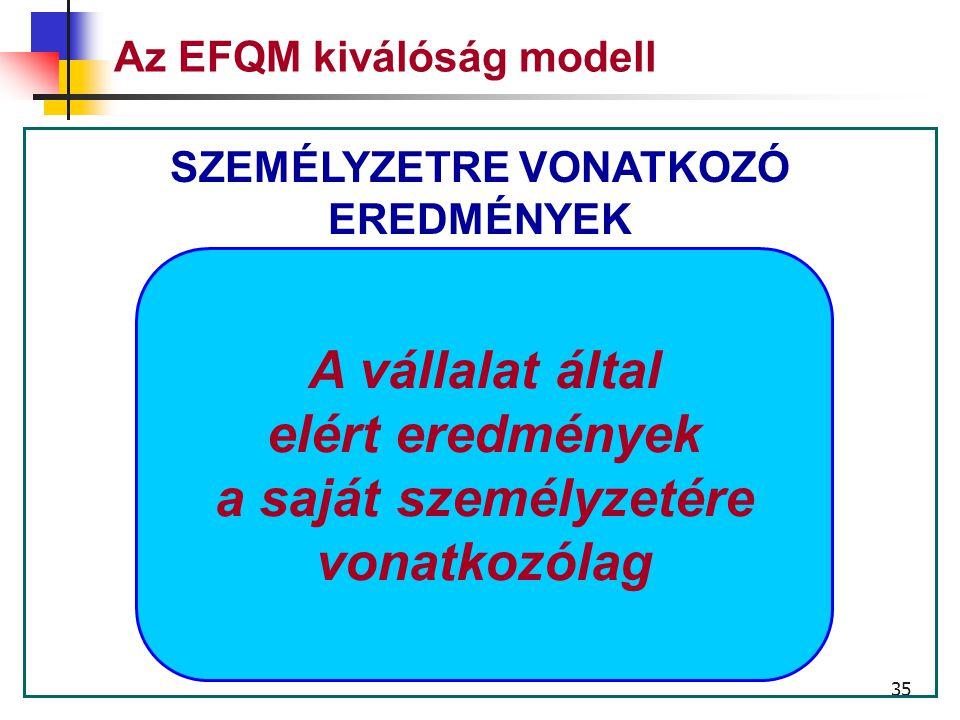 34 Az EFQM kiválósági modell Vezetés Személyzet Politika és stratégia Partneri kapcsolatok És források Folyamatok A személyzetre vonatkozó eredmények Az ügyfelekre vonatkozó eredmények A közösségre vonatkozó eredmény Eredmények és kulcs indikátorok TÉNYEZŐK ADOTTSÁGOK EREDMÉNYEK INNOVÁCIÓ ÉS TANULÁS