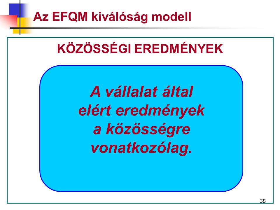 37 Az EFQM kiválósági modell Vezetés Személyzet Politika és stratégia Partneri kapcsolatok És források Folyamatok A személyzetre vonatkozó eredmények Az ügyfelekre vonatkozó eredmények A közösségre vonatkozó eredmény Eredmények és kulcs indikátorok TÉNYEZŐK ADOTTSÁGOK EREDMÉNYEK INNOVÁCIÓ ÉS TANULÁS