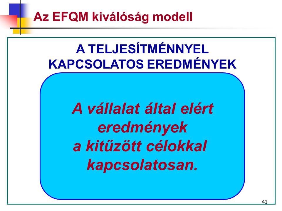 40 Az EFQM kiválósági modell Vezetés Személyzet Politika és stratégia Partneri kapcsolatok És források Folyamatok A személyzetre vonatkozó eredmények Az ügyfelekre vonatkozó eredmények A közösségre vonatkozó eredmény Eredmények és kulcs indikátorok TÉNYEZŐK ADOTTSÁGOK EREDMÉNYEK INNOVÁCIÓ ÉS TANULÁS