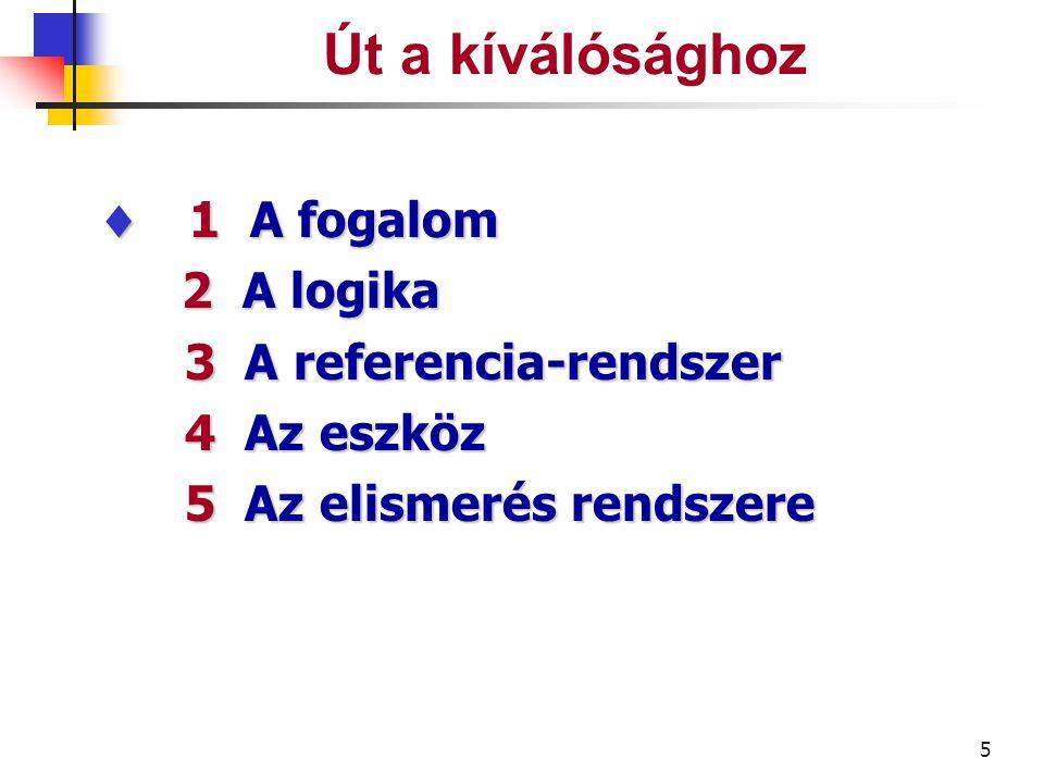 5 Út a kíválósághoz  1 A fogalom 2 A logika 2 A logika 3 A referencia-rendszer 3 A referencia-rendszer 4 Az eszköz 4 Az eszköz 5 Az elismerés rendszere 5 Az elismerés rendszere