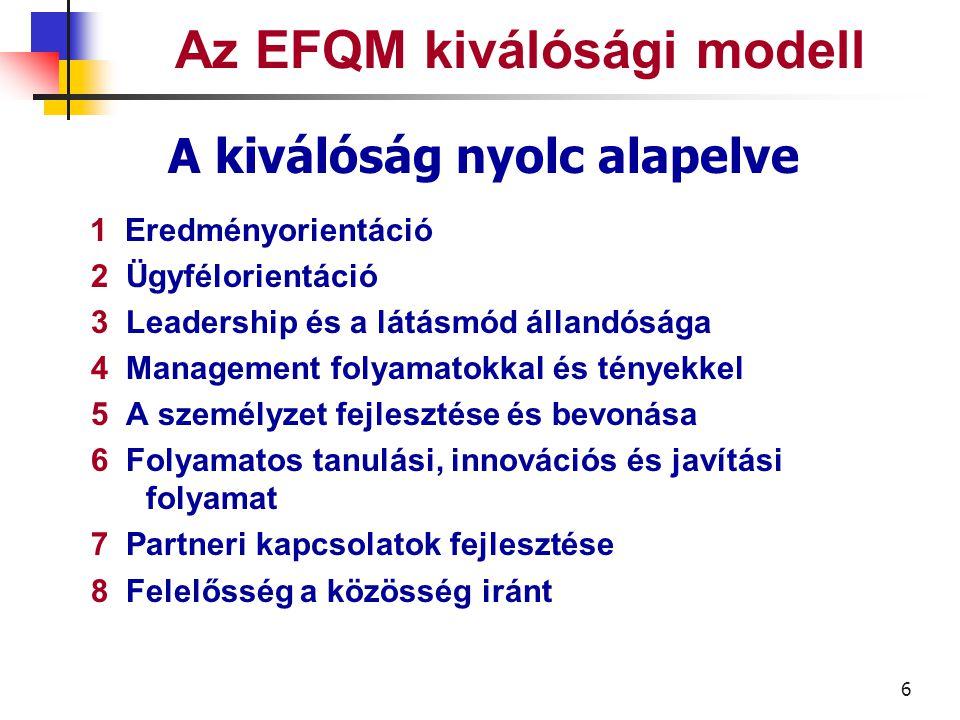 6 Az EFQM kiválósági modell A kiválóság nyolc alapelve 1 Eredményorientáció 2 Ügyfélorientáció 3 Leadership és a látásmód állandósága 4 Management folyamatokkal és tényekkel 5 A személyzet fejlesztése és bevonása 6 Folyamatos tanulási, innovációs és javítási folyamat 7 Partneri kapcsolatok fejlesztése 8 Felelősség a közösség iránt