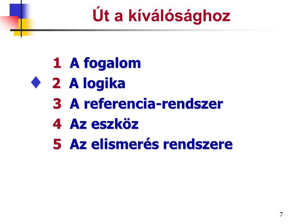 7 Út a kíválósághoz 1 A fogalom 1 A fogalom  2 A logika 3 A referencia-rendszer 3 A referencia-rendszer 4 Az eszköz 4 Az eszköz 5 Az elismerés rendszere 5 Az elismerés rendszere