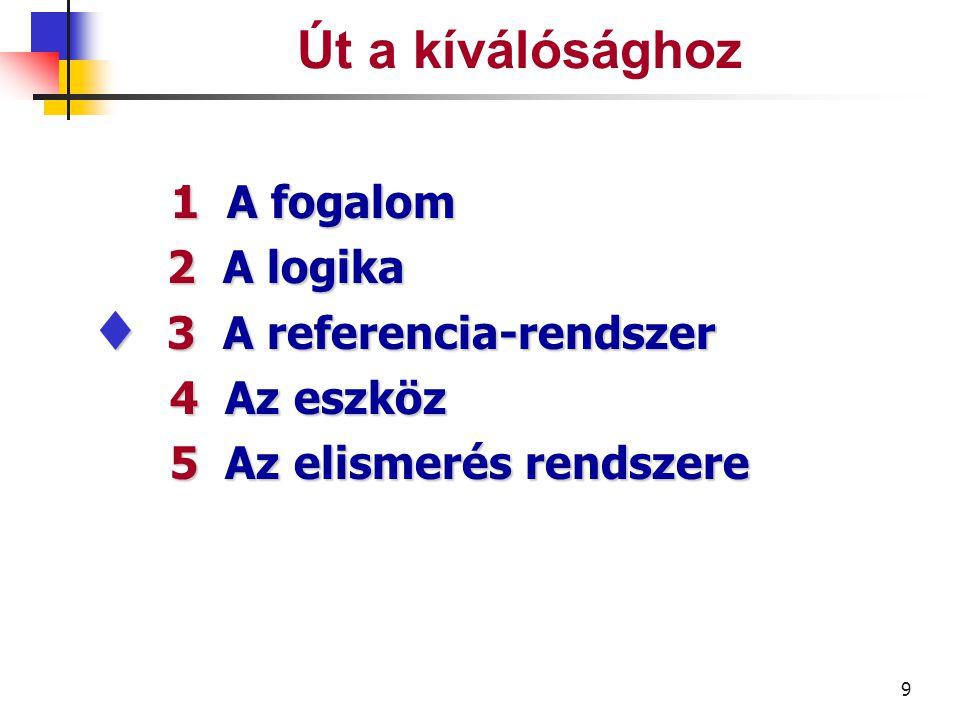 9 Út a kíválósághoz 1 A fogalom 1 A fogalom 2 A logika 2 A logika  3 A referencia-rendszer 4 Az eszköz 4 Az eszköz 5 Az elismerés rendszere 5 Az elismerés rendszere