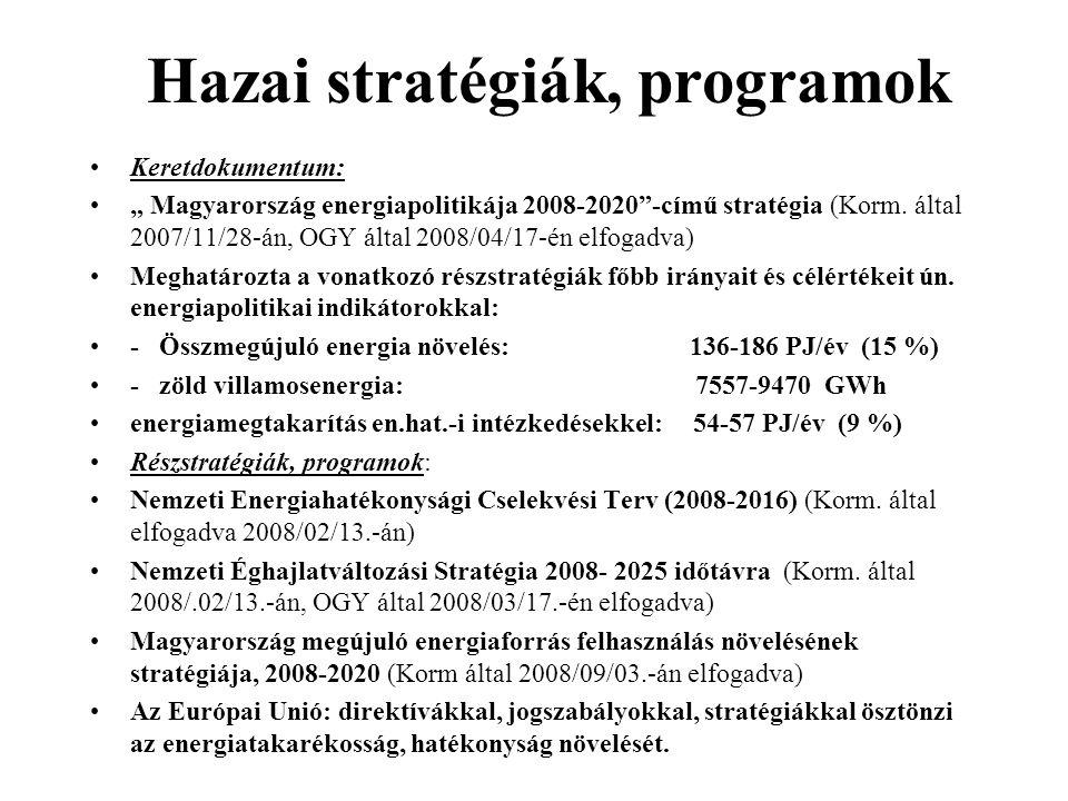 """Hazai stratégiák, programok •Keretdokumentum: •"""" Magyarország energiapolitikája 2008-2020""""-című stratégia (Korm. által 2007/11/28-án, OGY által 2008/0"""