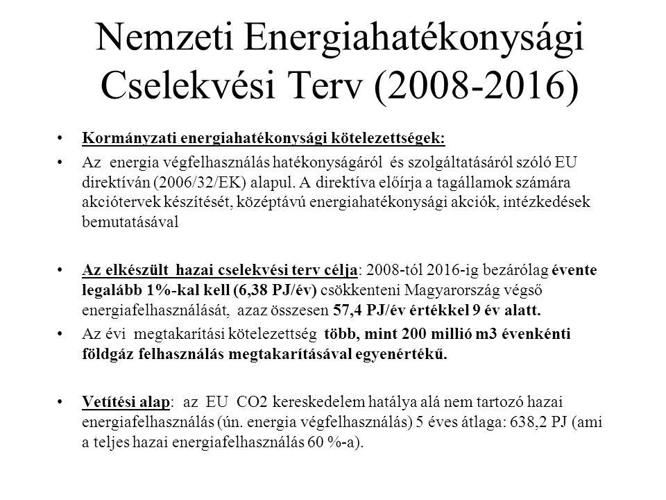 Nemzeti Energiahatékonysági Cselekvési Terv (2008-2016) •Kormányzati energiahatékonysági kötelezettségek: •Az energia végfelhasználás hatékonyságáról