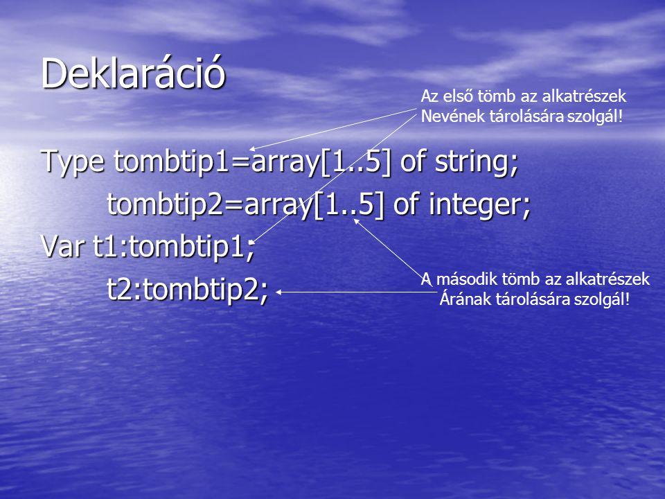 Deklaráció Type tombtip1=array[1..5] of string; tombtip2=array[1..5] of integer; Var t1:tombtip1; t2:tombtip2; Az első tömb az alkatrészek Nevének tár