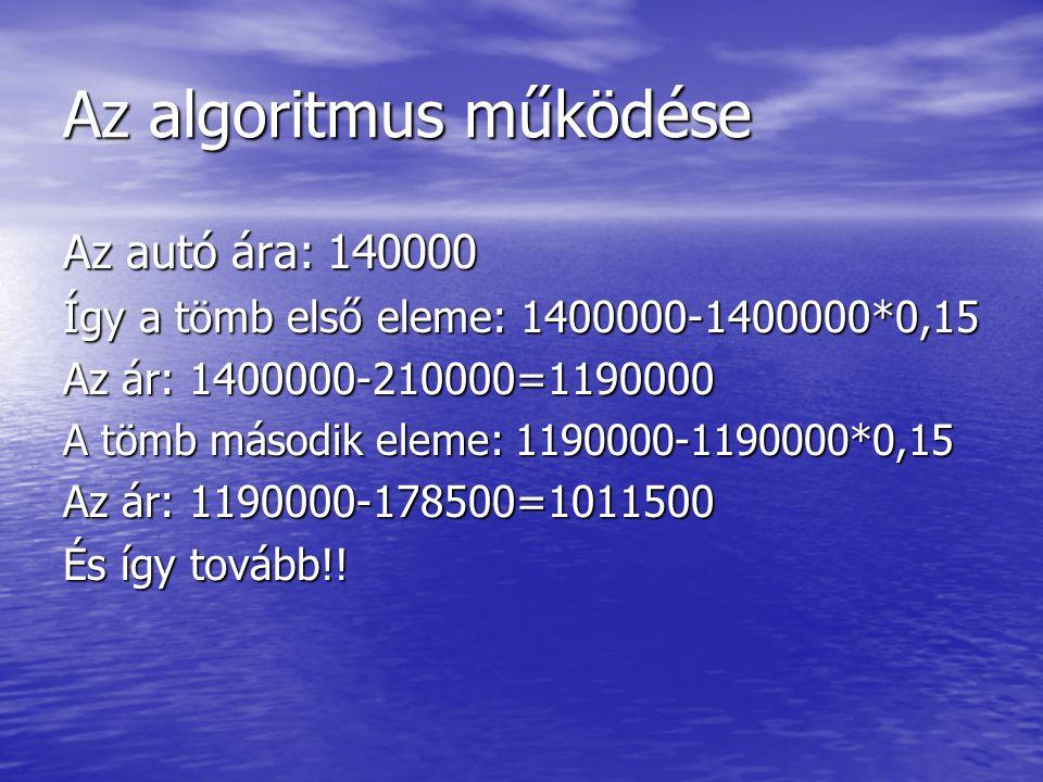 Az algoritmus működése Az autó ára: 140000 Így a tömb első eleme: 1400000-1400000*0,15 Az ár: 1400000-210000=1190000 A tömb második eleme: 1190000-119
