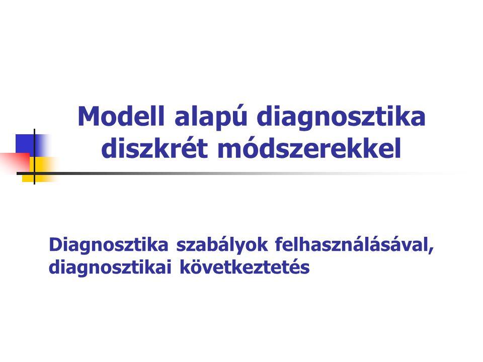 Diagnosztika szabályok felhasználásával, diagnosztikai következtetés Modell alapú diagnosztika diszkrét módszerekkel